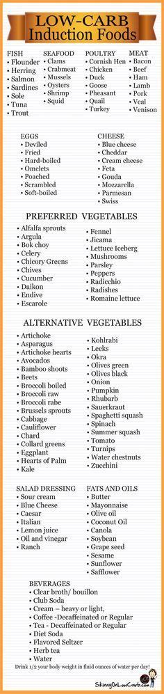 printable lchf recipes low carb food list printable carb chart charts