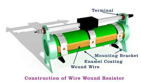 function of a wire wound resistor wire wound resistor