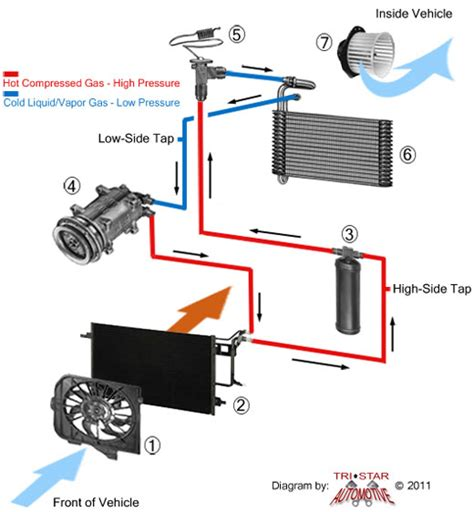 ac system diagram car ac solid state relay wiring diagram solid state relay