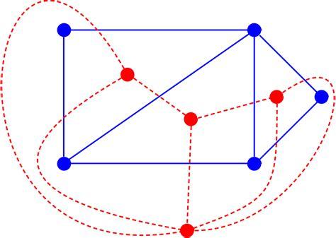 a graph dual graph