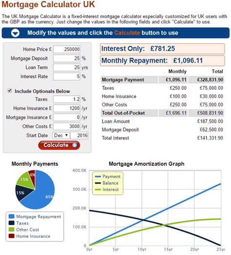 hsbc housing loan calculator house loan calculator uk 28 images uk property