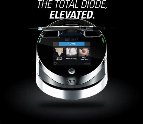 diode lasers in dentistry dental laser diode laser mac international solutions