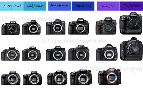 tutorial fotografi dslr canon dyah nikmah november 2013