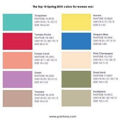 summer 2017 pantone colors inter style paris tendances couleurs 2015 2016 2017