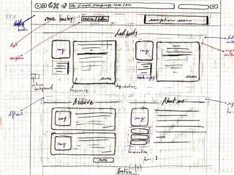 html5 pattern for pin code 11 best mind maps images on pinterest mind maps