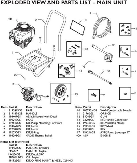 briggs and stratton pressure washer parts diagram briggs and stratton pressure washer breakdown