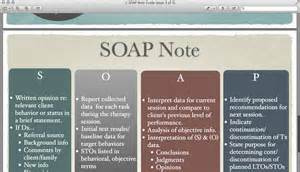 soap notes mental health template soap note guide