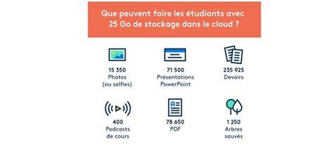 Dropbox Mba Internship by Dropbox Un Nouveau Challenge Pour Les 233 Tudiants