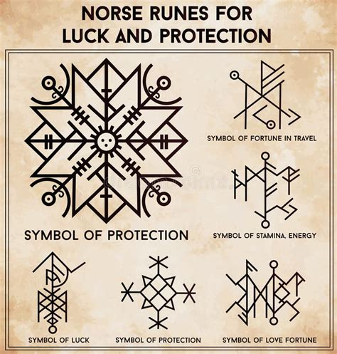 futhark runes magic symbols vector set stock vector