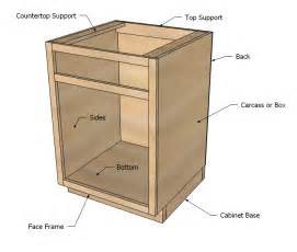 house french country kitchen: kitchen cabinet parts bottom of cabinet design and ideas