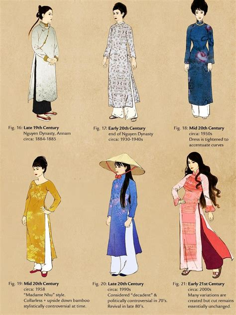 Theories Of Fashion Costume And Fashion History by Fashion Timeline Of Clothing