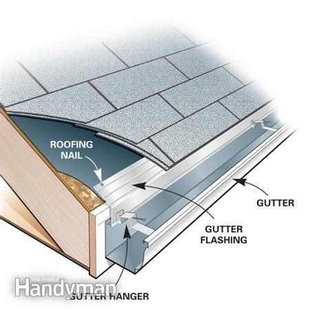K Style Plastic Gutter Outside Corner - how to find a contractor the family handyman