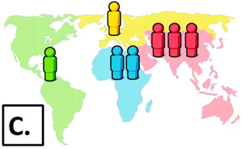 hans rosling global poverty population quiz how well do you know the world global