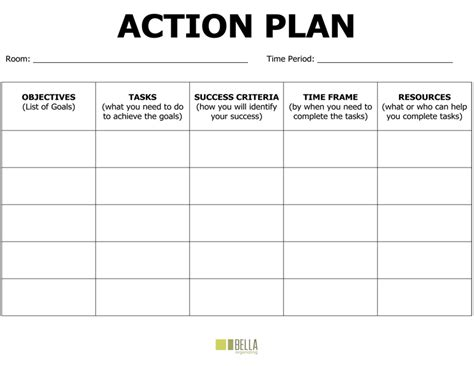 what is an plan template plan template template business