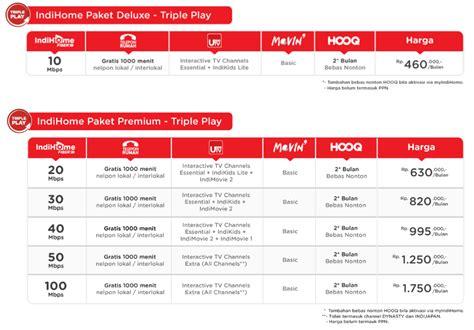 Harga Channel Useetv paket tv indihome pilihan harga paket useetv operator