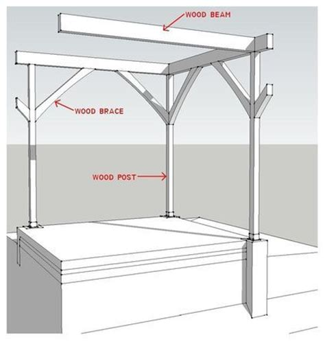 dietrich metal framing span tables your house post and beam construction basics