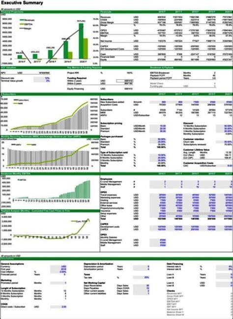 startup financials template startup financial model template sletemplatess