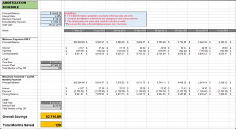 amortization table extra payment amortization schedule with extra payments