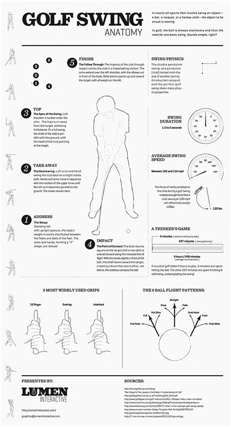 physics of a golf swing the golf swing