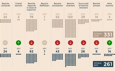 banche svizzere segreto bancario ginevra il quadrilatero delle spie cos 236 232 stato