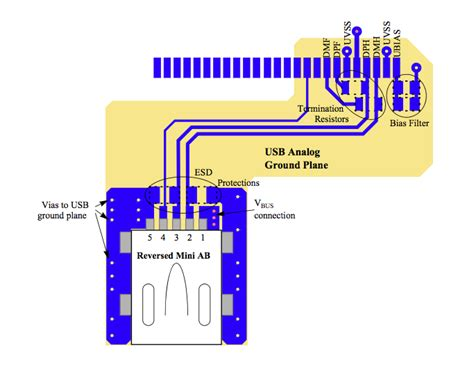 general pcb design layout guidelines high speed usb design guidelines eeweb community
