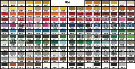 paint colour chart paint colours paint shades