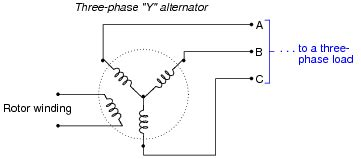 3 phase generator winding diagram this is a schematic diagram of a y connected three phase