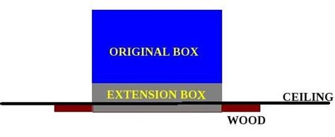 ceiling box extension doityourself community forums view single post