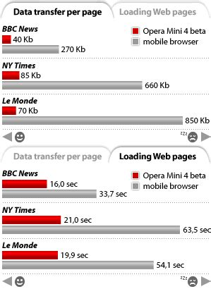 lg mobile browser uc browser for lg gx200