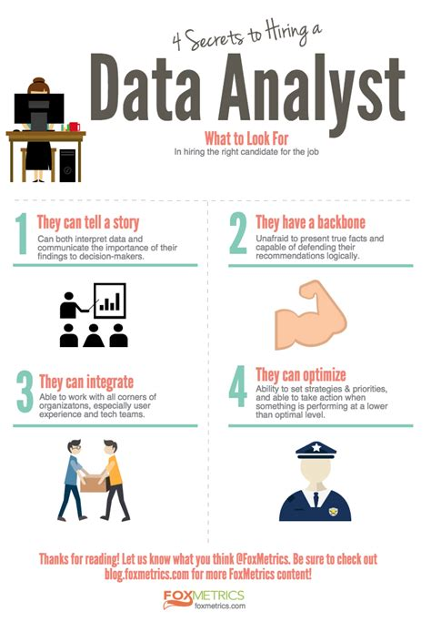Information Security Analyst Mba by 4 Secrets To Hiring A Data Analyst Visual Ly