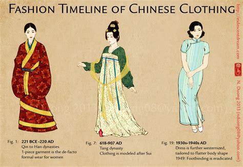fashion timeline china hong kong qing dynasty ancient