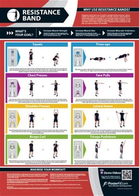 resistor chart poster resistance band workouts band workouts and resistance bands on