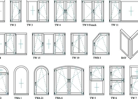 pella proline casement window sizes pella window sizes pella vinyl replacement window sizes