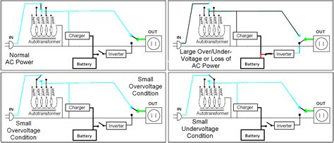 interactive diagram file line interactive ups diagram 2 png wikimedia commons
