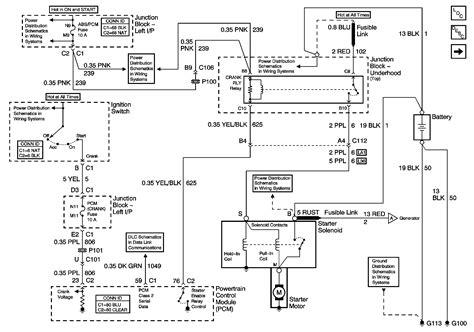 2002 chevrolet kodiak wiring diagram 2002 get free image about wiring diagram dodge ram 4500 fuse box chevrolet kodiak c4500 fuse box wiring diagram odicis