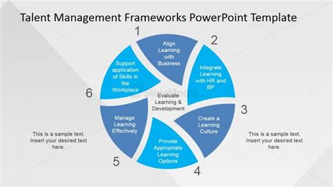 talent management template learning and development powerpoint template slidemodel