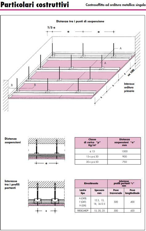 controsoffitto in cartongesso knauf sistema costruttivo a secco per controsoffitti f lli