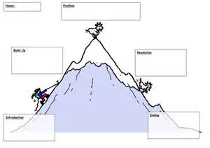 story mountain by lawood0 teaching resources tes