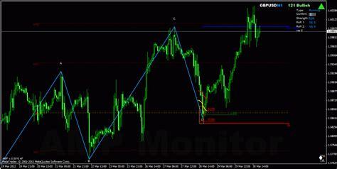 one2one pattern trading forex one2one bullish pattern gpbusd h1