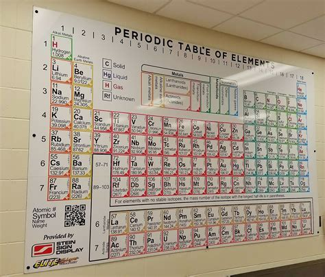 Periodic Table Wall by Wall Size Periodic Table Periodic Table Home