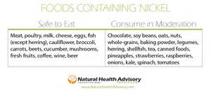 could a low nickel diet improve your nickel allergy symptoms
