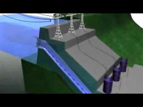how to produce electricity from water awesome to