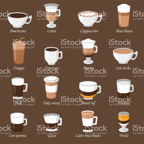 espresso drinks coffee cups types