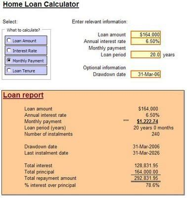 calculate house loan malaysia home loan approval calculator malaysia blitz blog