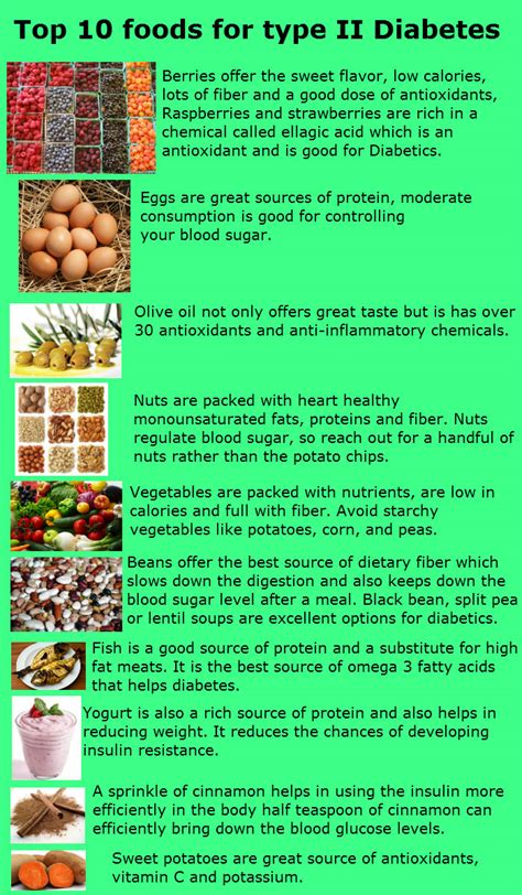 diabetes 2 carbohydrates tehseen abidi s nutrition of diabetes