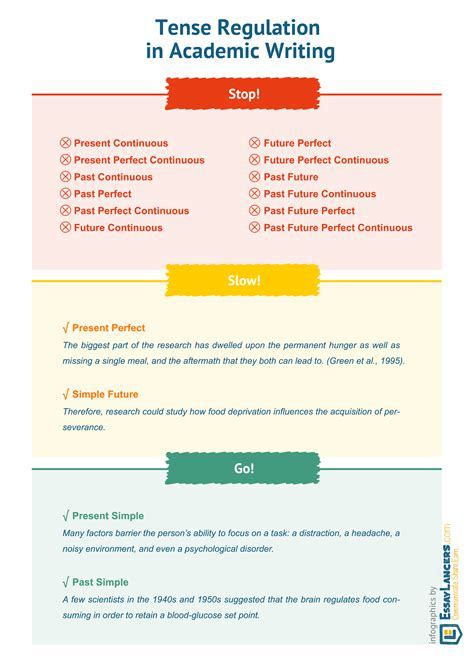 what tense should a research paper be written in common grammar tenses in academic writing