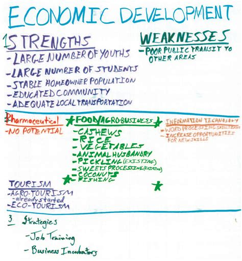 economic development definition of the economic crisis of 1980 economic