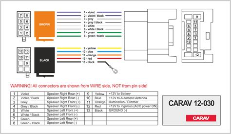 iso 10487 wiring diagrams repair wiring scheme