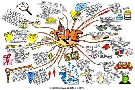 Time Management For Mba Students by 9 Time Management Tips For Mba Students