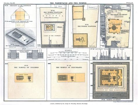 testament tabernacle diagram 16 best diagrams images on